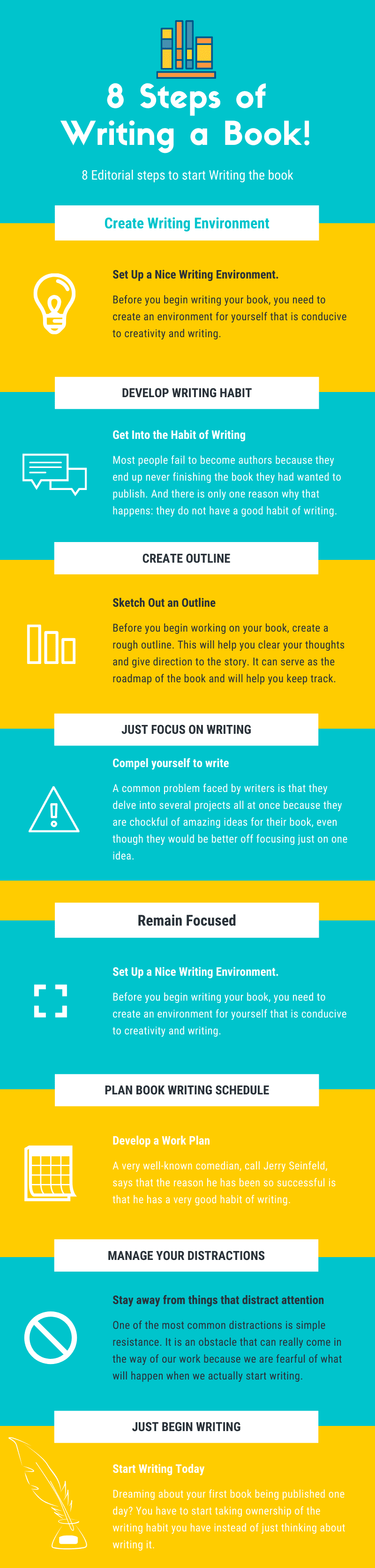 8 Steps to Start Writing a Book - Editorial Guide to Write the book