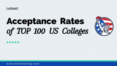 Acceptance Rates of Top 100 US Colleges [Higher to Lower] - Academic Session 2020-2021
